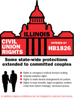 Illinois on its way to legalize civil unions