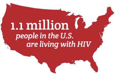A look into the future of the HIV and AIDS epidemic, finding a solution