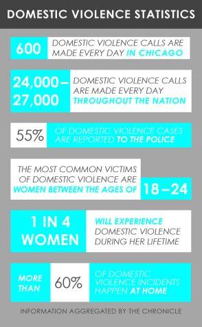 City expands pilot domestic violence prevention program