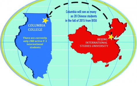 College makes agreements with Chinese universities
