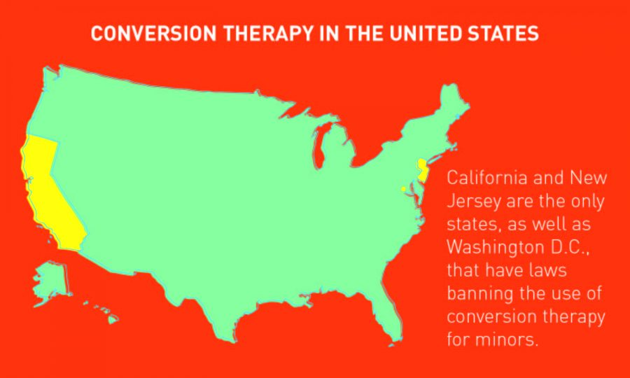 Conversion+therapy+in+the+United+States