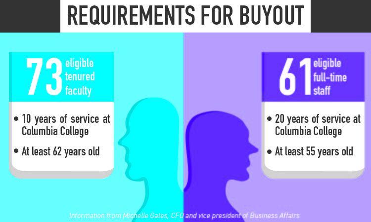 Buyout+Criteria