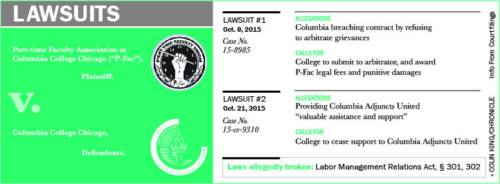 Two+lawsuits+in+two+weeks%3A+P-Fac+files++federal+complaints+against+college