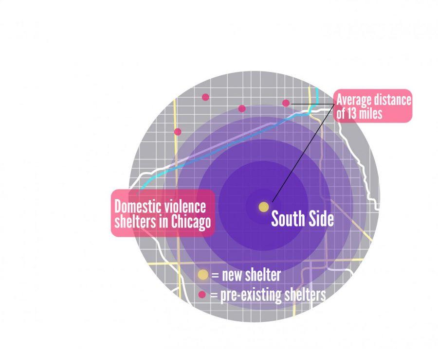 Domestic violence shelter opens, provides South Side refuge