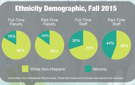Diversity Part II: Lack of progress hurts employee recruitment, retention
