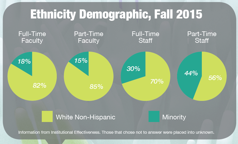 Diversity Part II: Lack of progress hurts employee recruitment, retention