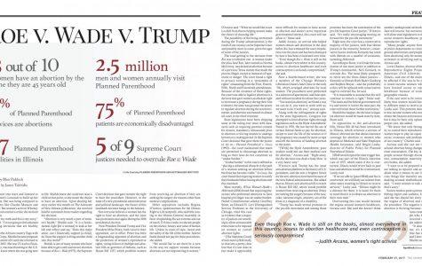 Roe v. Wade v. Trump