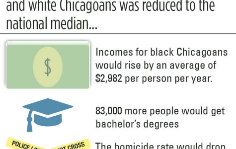Chicago's segregation costs billions, stunts society growth