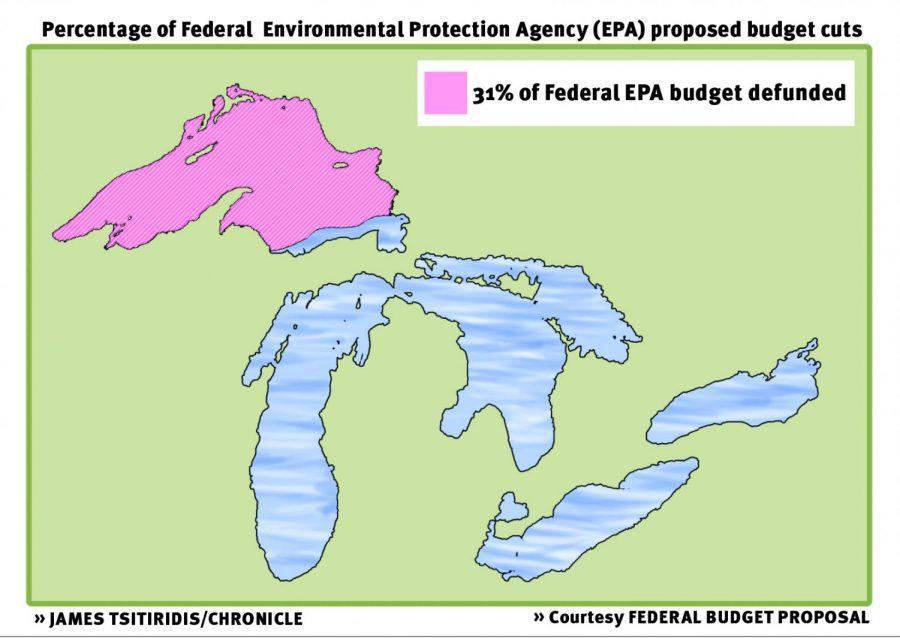 Potential EPA cuts would have 'detrimental' effects on Chicago environment