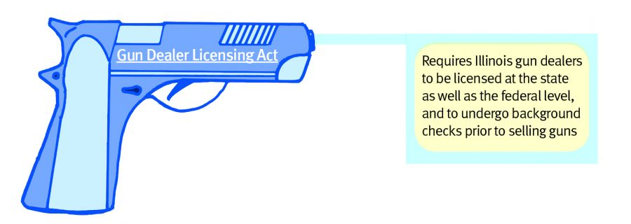 Senate+passes+bill+to+license+gun+dealers