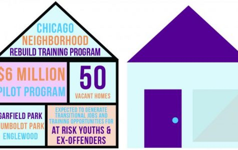 Home rehab project could bring hope to Chicago neighborhoods