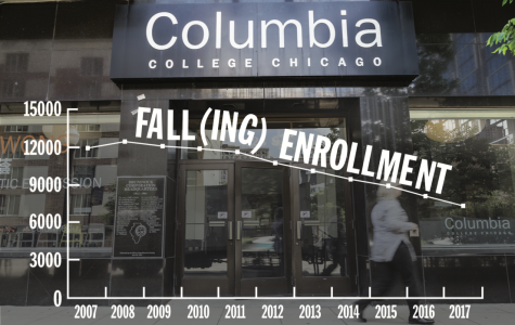 Enrollment decline continues, college awaits stability