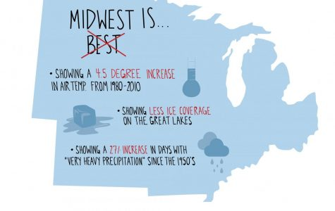 Study: Climate change endangers Midwest infrastructure