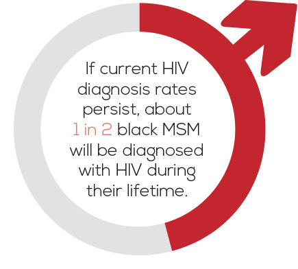 Initiative works to eliminate HIV in most-affected group
