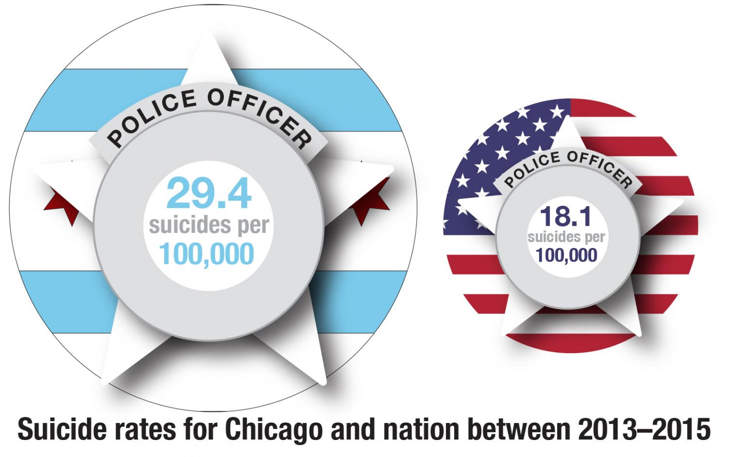 CPD video series sheds light on police suicide