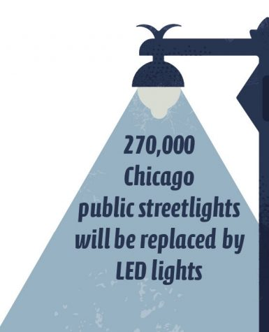 Chicago rolls out new state-of-the-art lighting system