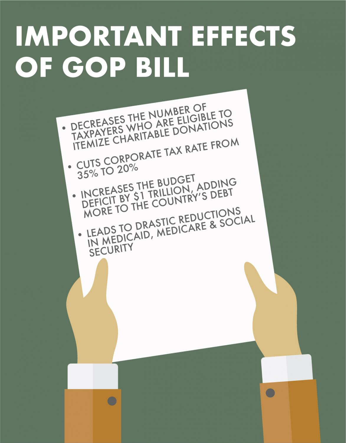 GOP approves 'reform' bill,  taxes become treacherous