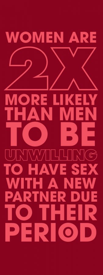 Put down a dark towel: It's time to destigmatize period sex