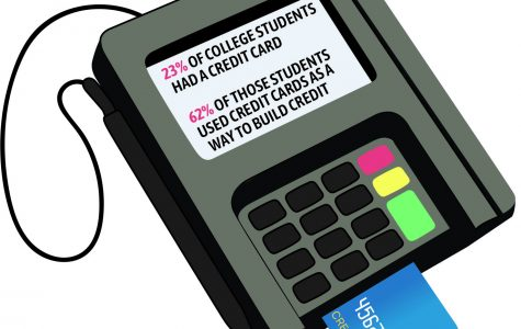 Do you know your credit score? How students can ensure good credit
