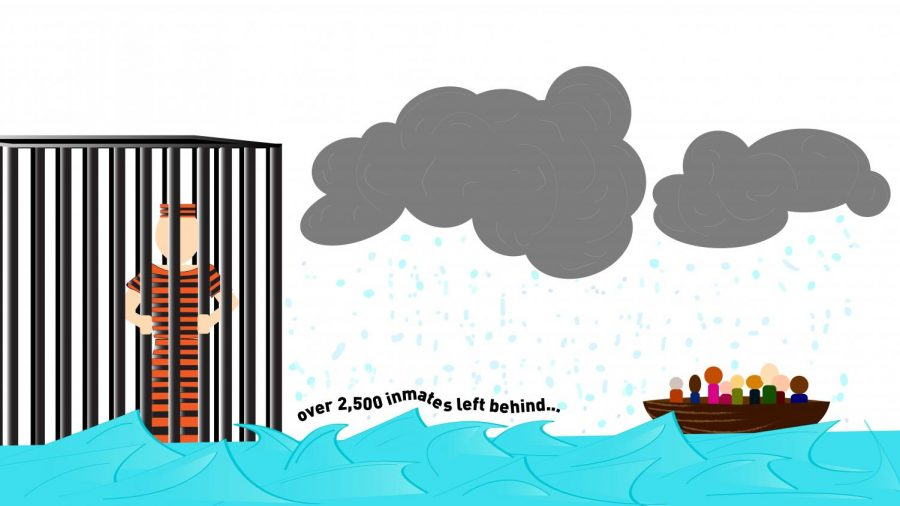 When it rains, it pours all over inmates