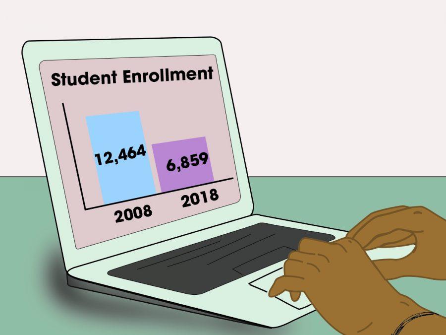 Marketing Columbia: college rethinks recruitment strategies