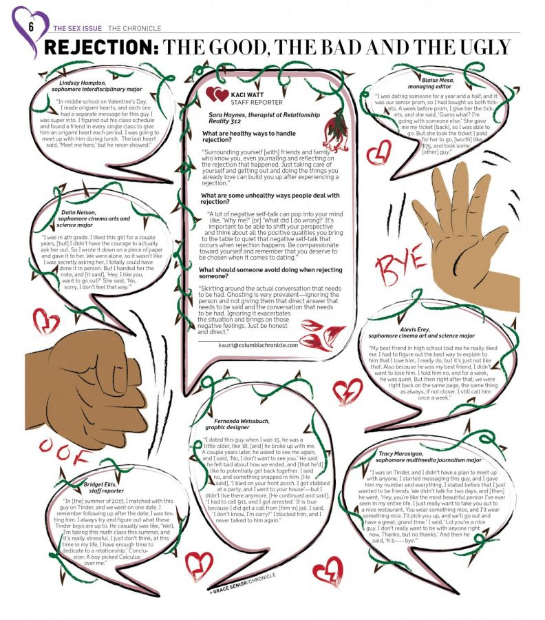 Rejection: the good, the bad and the ugly