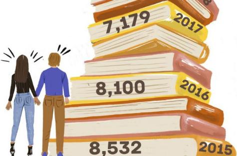 College finds footing in enrollment decline