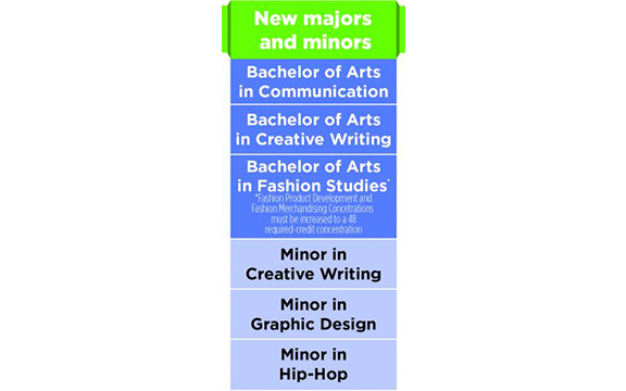 New programs get green light, fashion studies major approved with conditions