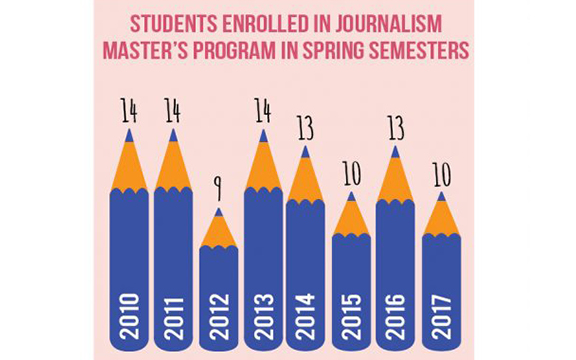 College suspends admissions to journalism master's program