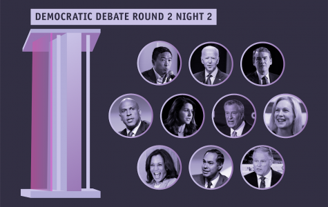 4 losers and 1 winner from night two of the Democratic debates