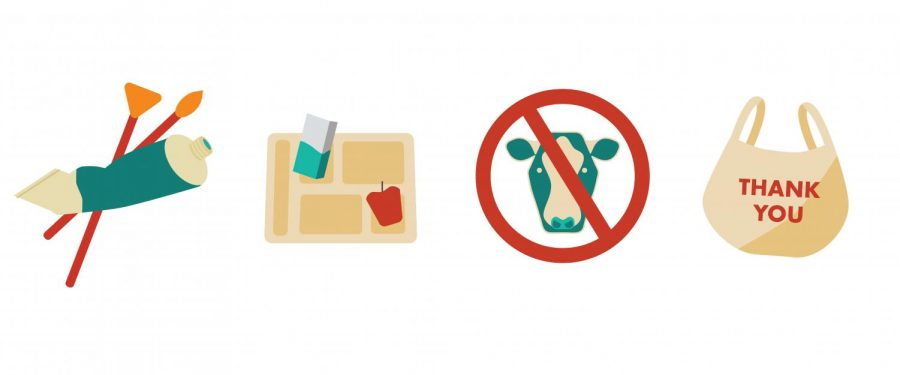 20 ways for you to be eco-friendly as a Columbia student