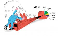 In a staff-wide poll, Sen. Bernie Sanders (I-Vt.) won with 63%, followed by Sen. Elizabeth Warren (D-Mass.) at 14.8%.